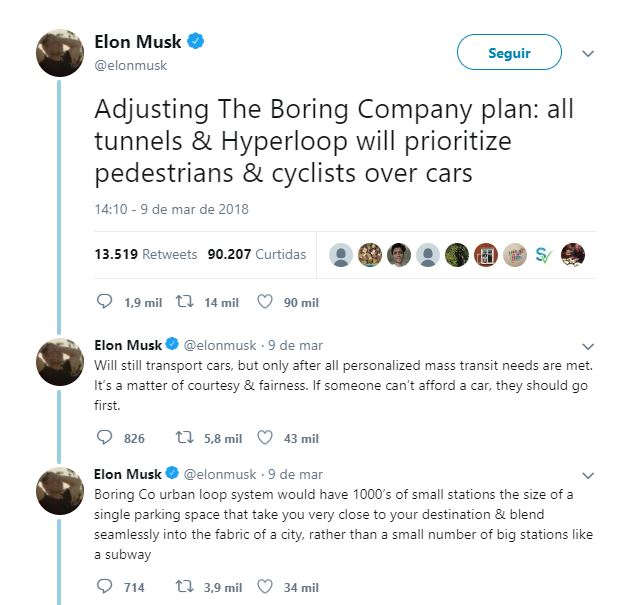 Elon Musk, The Boring Company, túneis subterrâneos, The Urban Loop