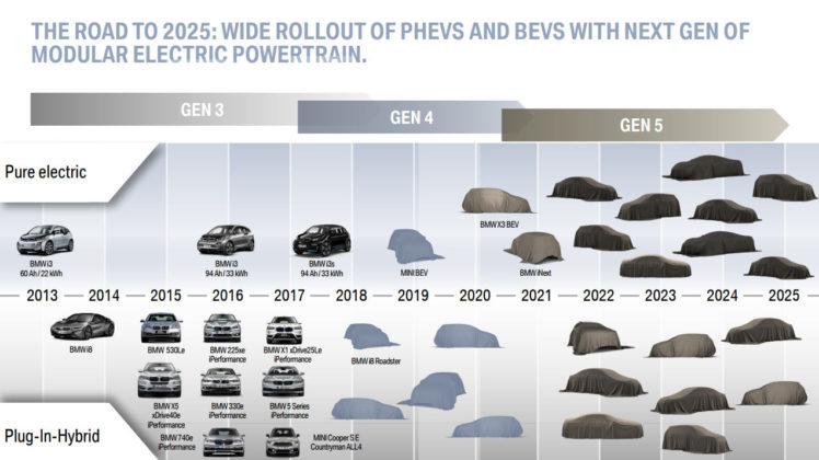 BMW elétrico, BMW iNext